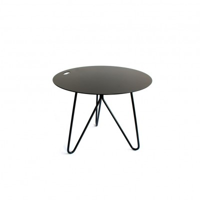 Table SEIS Black