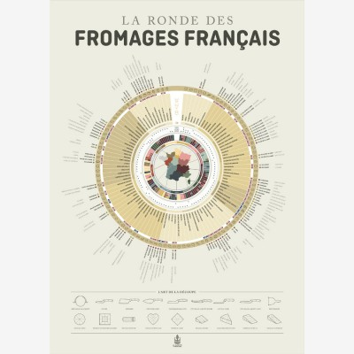 Affiche Fromages