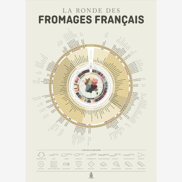 Fromages Poster
