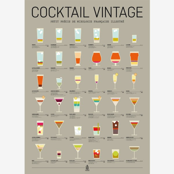 Affiche Cocktails Vintage