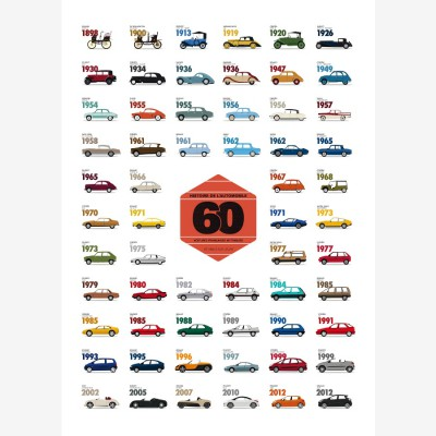 French Cars Poster