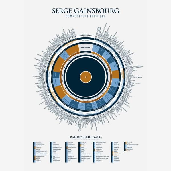 Affiche Gainsbourg