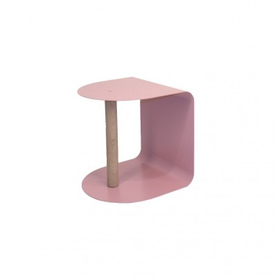 Table K UZAC